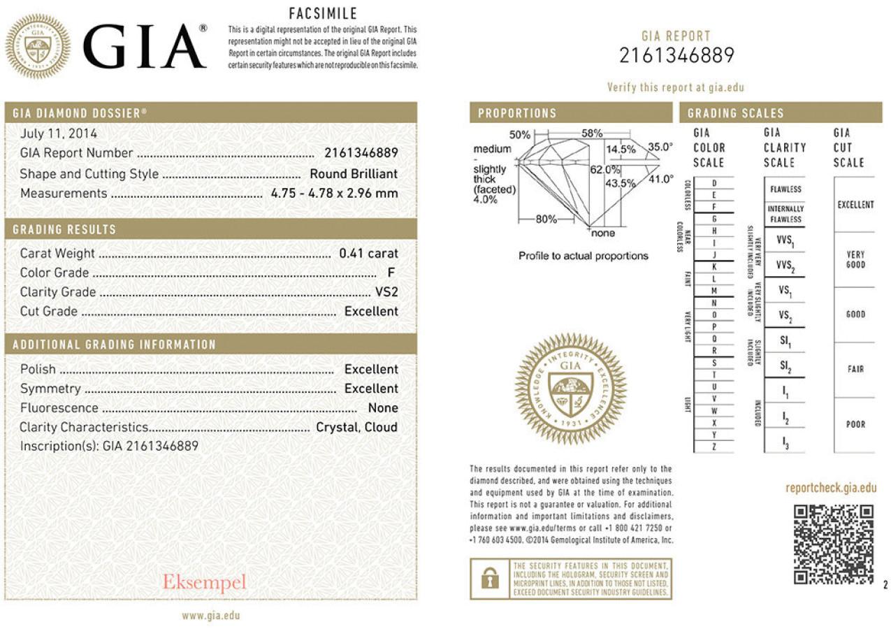 GIA sertifikat